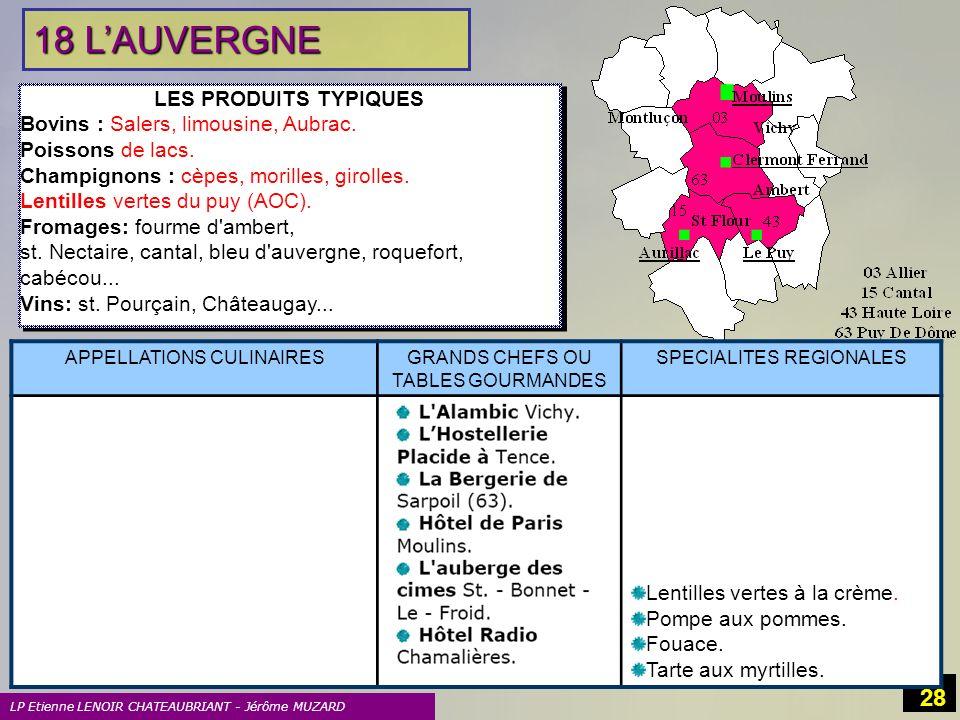 18 L'AUVERGNE LES PRODUITS TYPIQUES