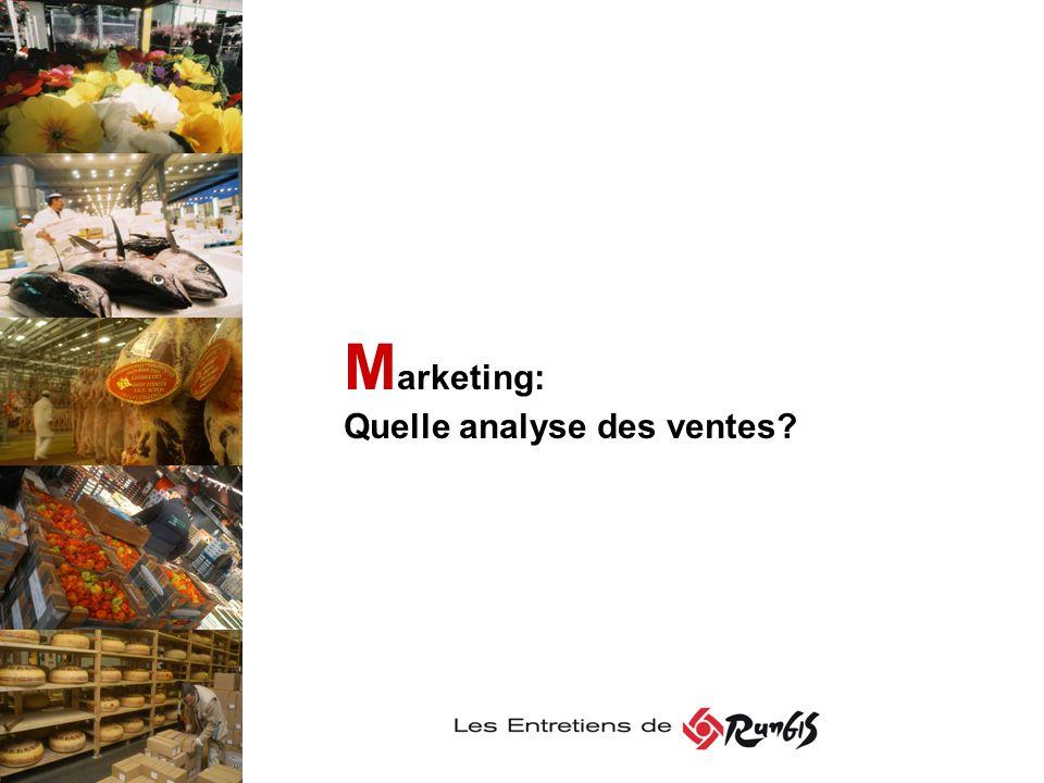 Marketing: Quelle analyse des ventes