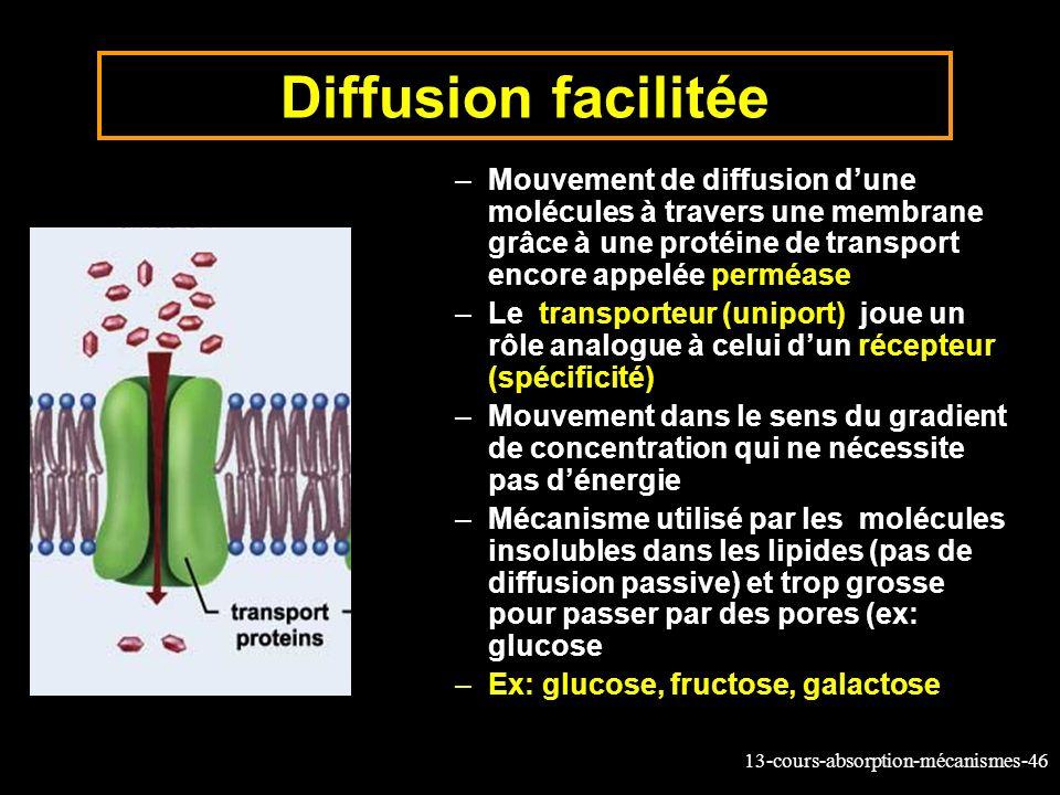 Diffusion facilitée Mouvement de diffusion d'une molécules à travers une membrane grâce à une protéine de transport encore appelée perméase.