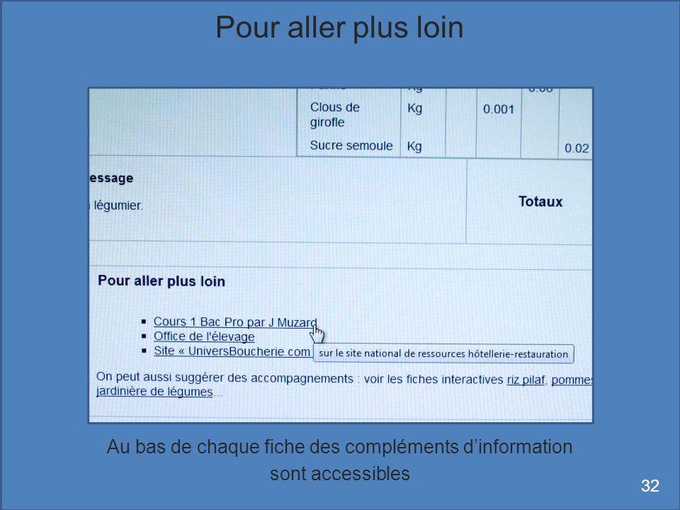 Au bas de chaque fiche des compléments d'information sont accessibles