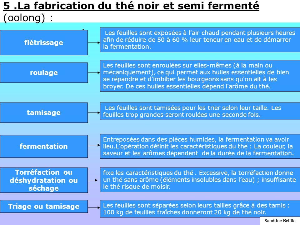5 .La fabrication du thé noir et semi fermenté (oolong) :