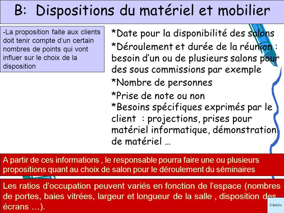 B: Dispositions du matériel et mobilier