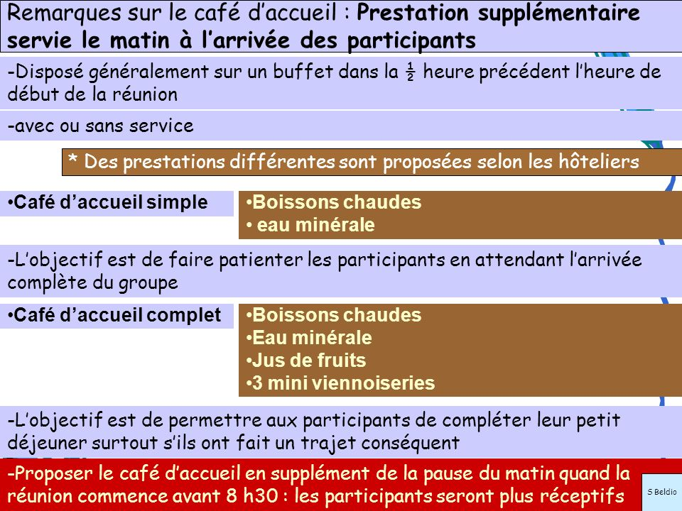 Remarques sur le café d'accueil : Prestation supplémentaire servie le matin à l'arrivée des participants