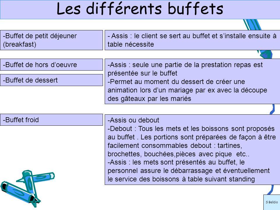 Les différents buffets