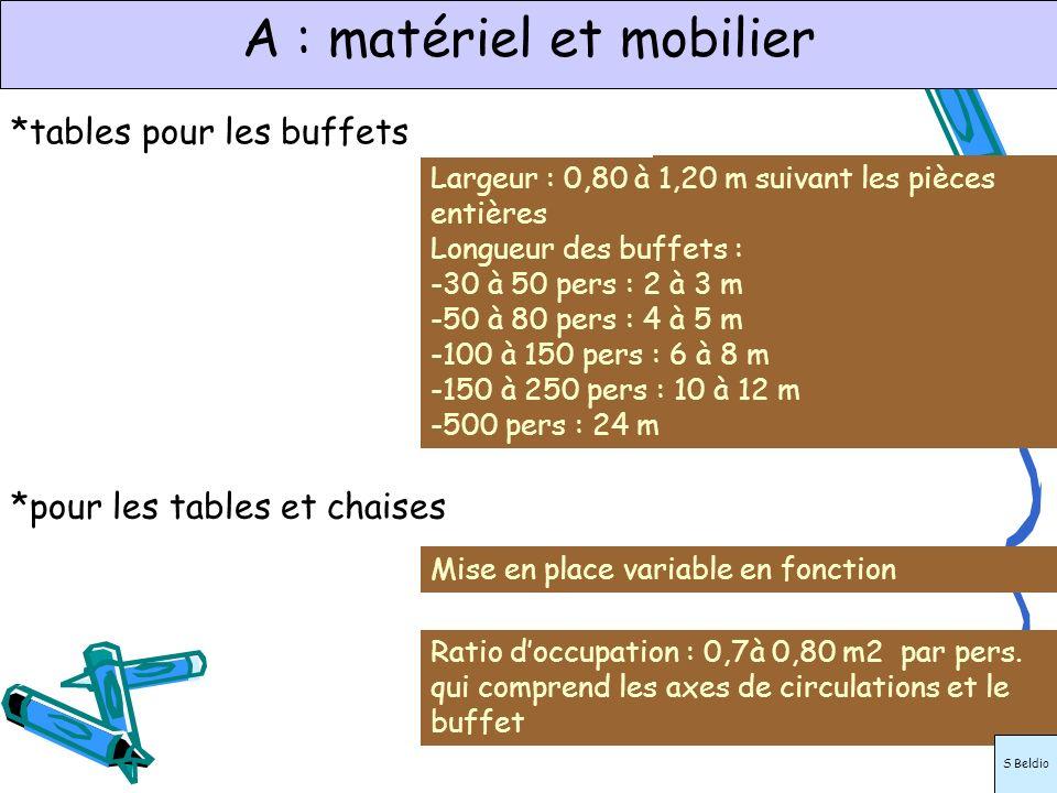 A : matériel et mobilier