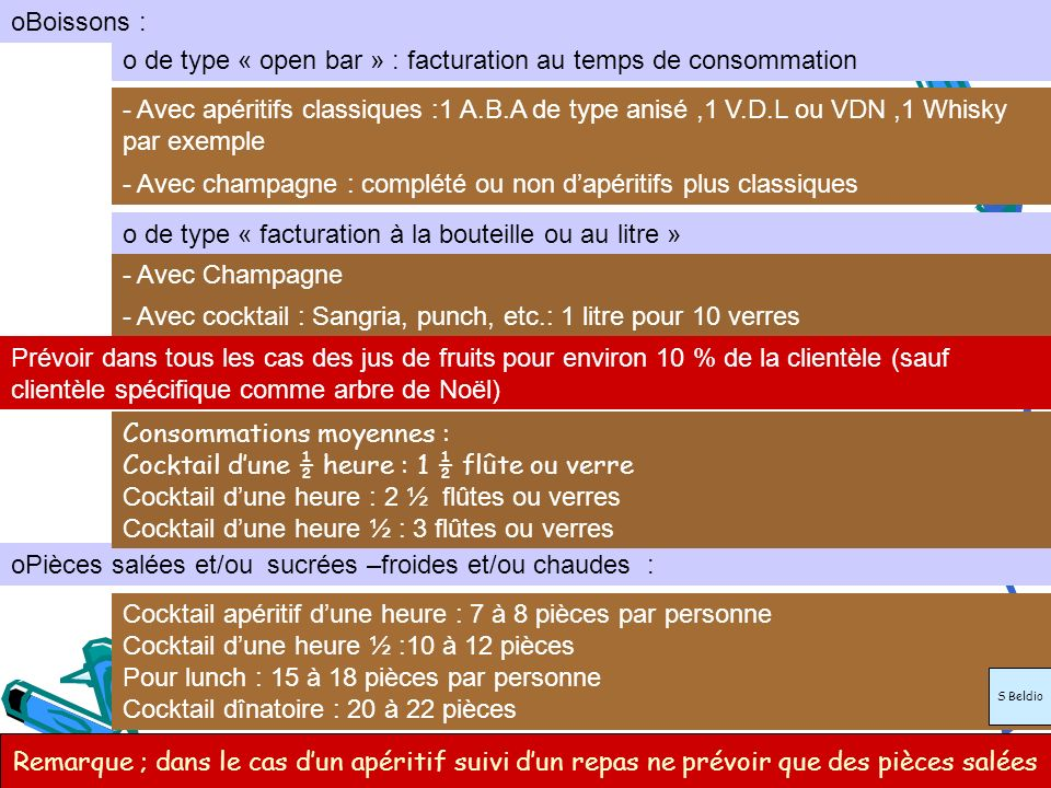 de type « open bar » : facturation au temps de consommation