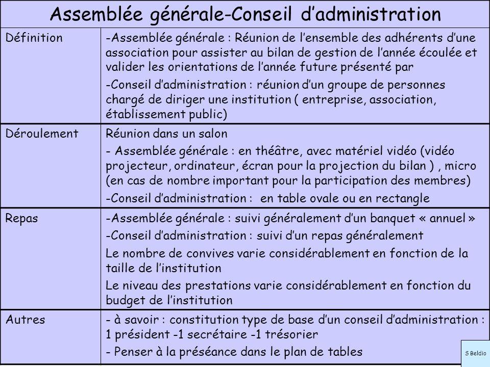Assemblée générale-Conseil d'administration