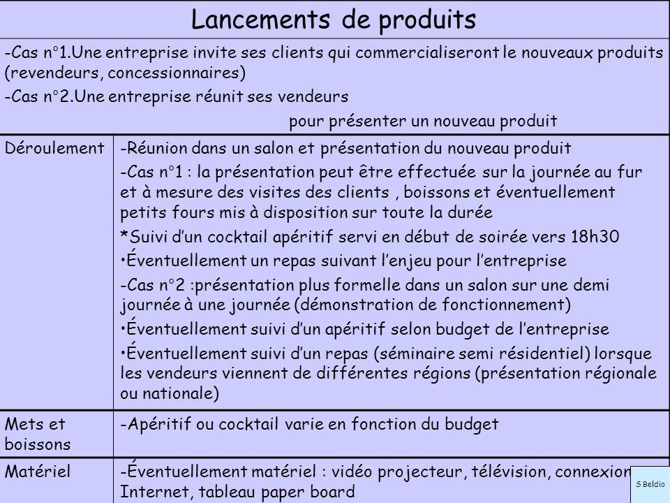 Lancements de produits