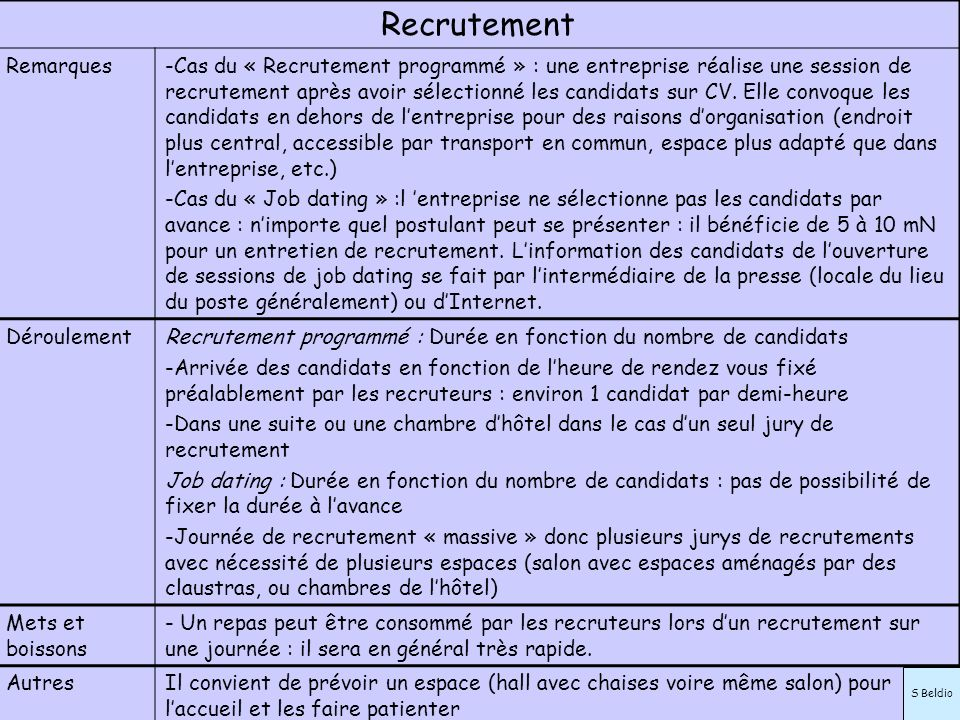 Recrutement Remarques