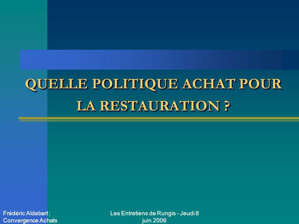 QUELLE POLITIQUE ACHAT POUR LA RESTAURATION