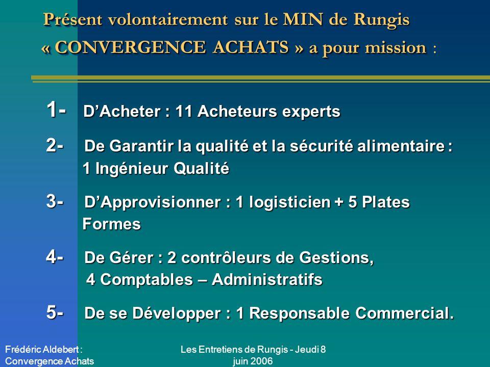 Les Entretiens de Rungis - Jeudi 8 juin 2006