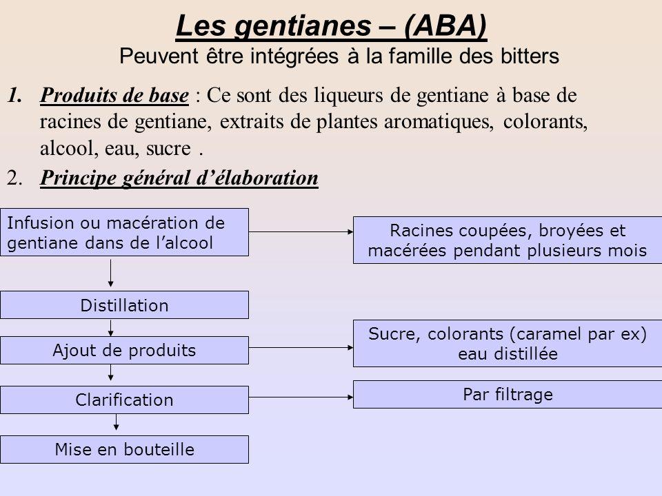 Les gentianes – (ABA) Peuvent être intégrées à la famille des bitters