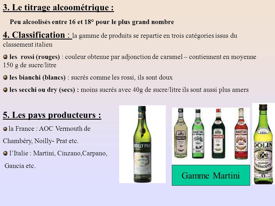3. Le titrage alcoométrique :
