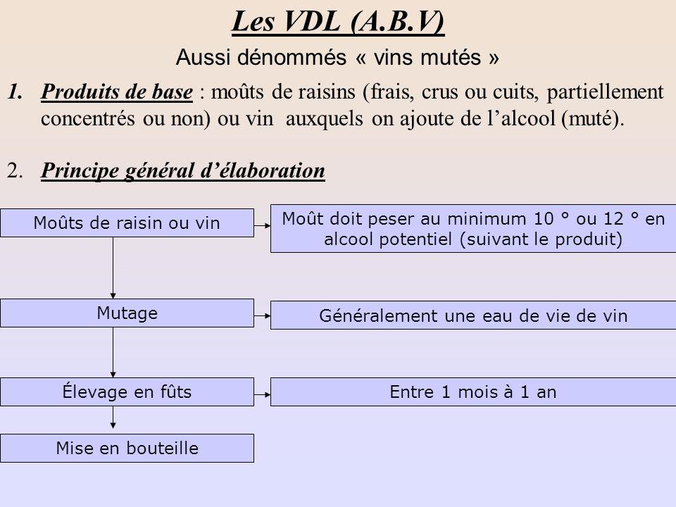 Les VDL (A.B.V) Aussi dénommés « vins mutés »