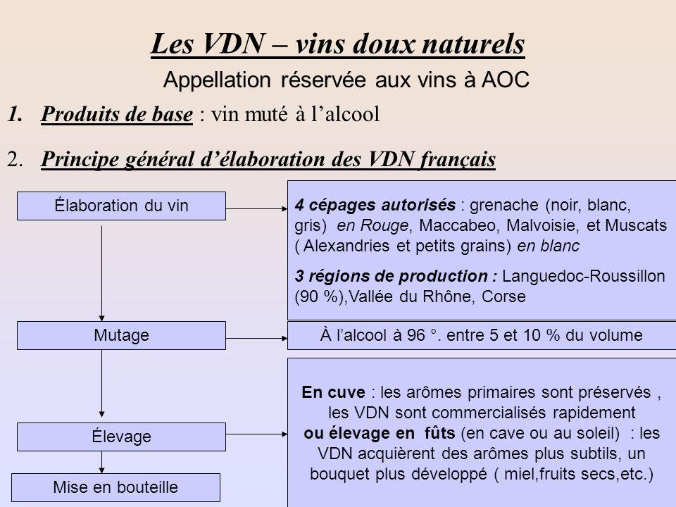 Les VDN – vins doux naturels