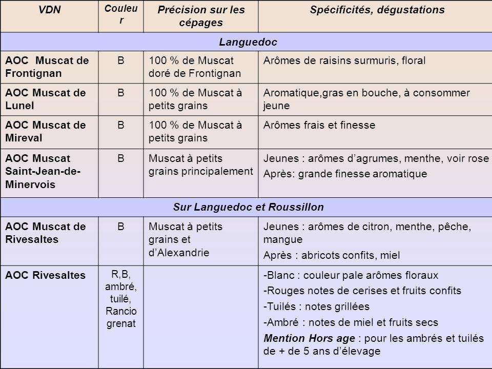 Précision sur les cépages Spécificités, dégustations Languedoc