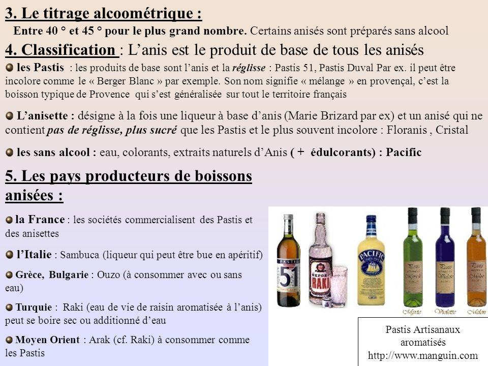 Pastis Artisanaux aromatisés http://www.manguin.com