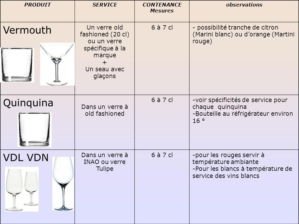 Vermouth Quinquina VDL VDN