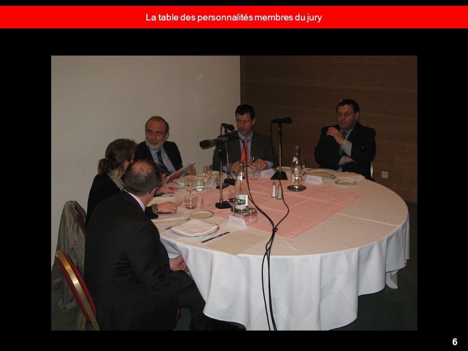 La table des personnalités membres du jury