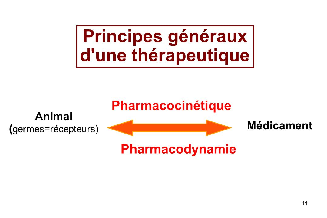 Principes généraux d une thérapeutique