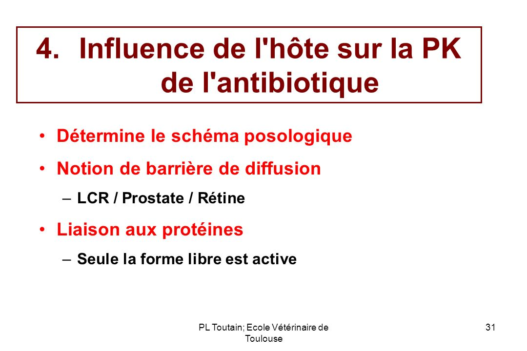 Influence de l hôte sur la PK de l antibiotique
