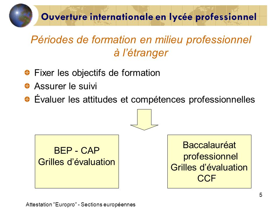 Périodes de formation en milieu professionnel à l'étranger