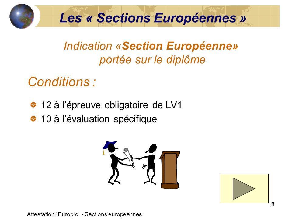 Indication «Section Européenne» portée sur le diplôme