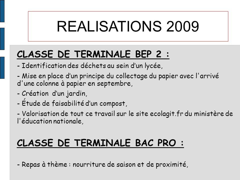 REALISATIONS 2009 CLASSE DE TERMINALE BEP 2 :