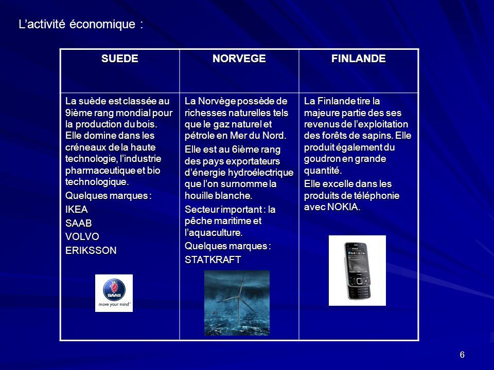 L'activité économique :