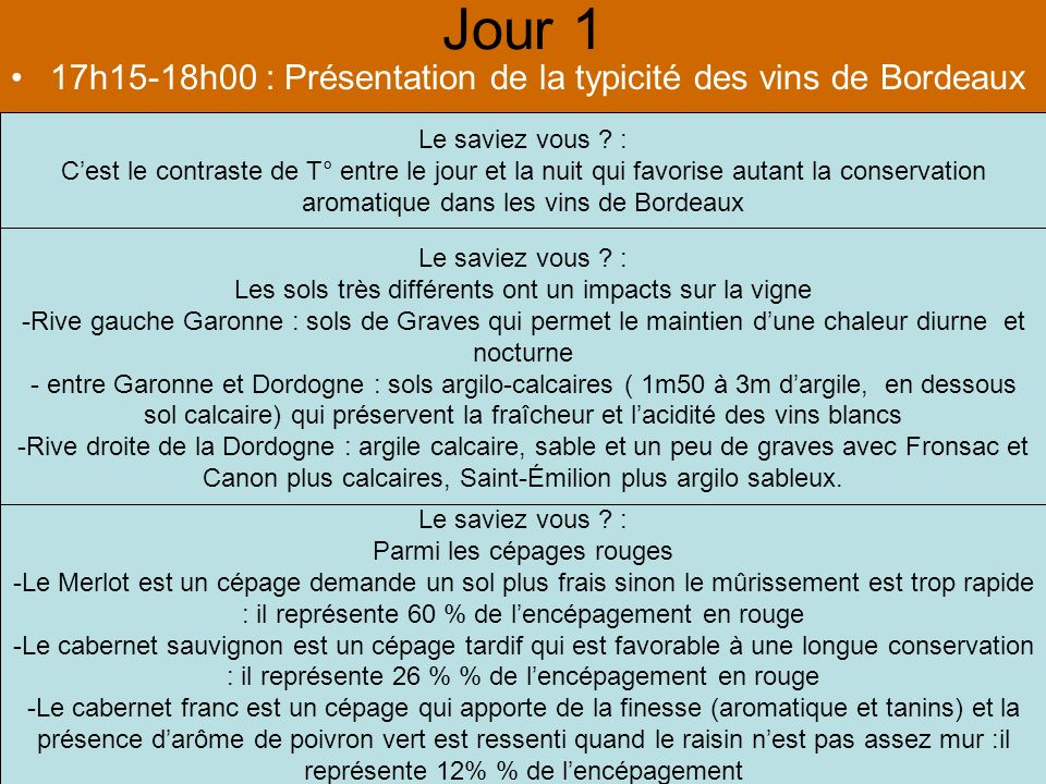 Jour 1 17h15-18h00 : Présentation de la typicité des vins de Bordeaux