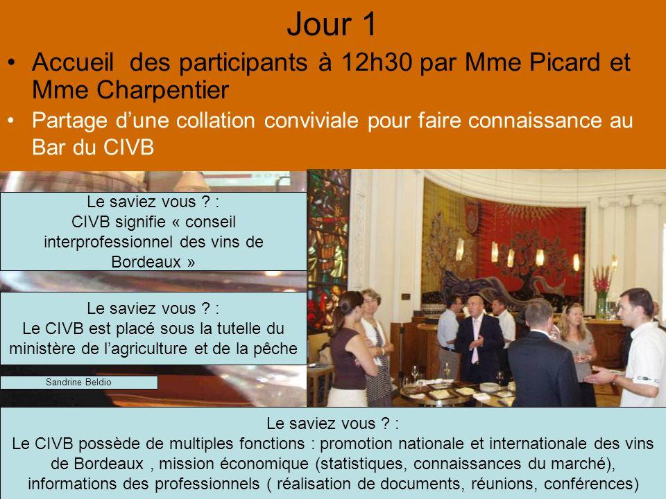 CIVB signifie « conseil interprofessionnel des vins de Bordeaux »