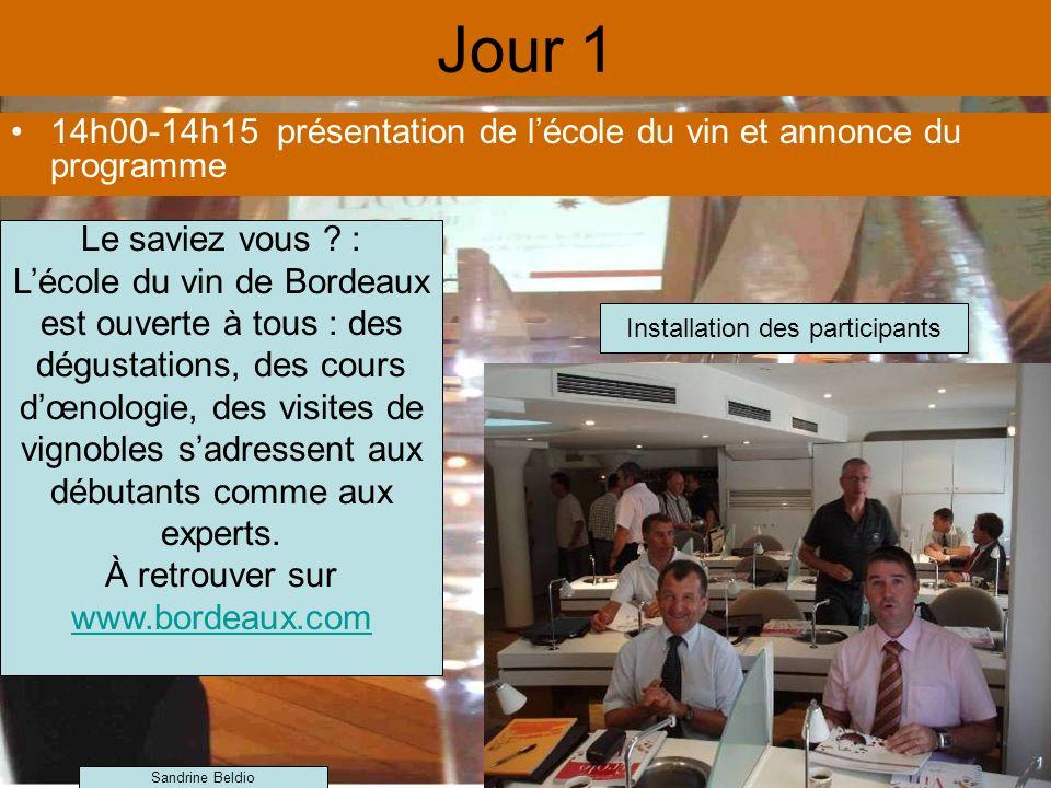 Jour 1 14h00-14h15 présentation de l'école du vin et annonce du programme. Le saviez vous :