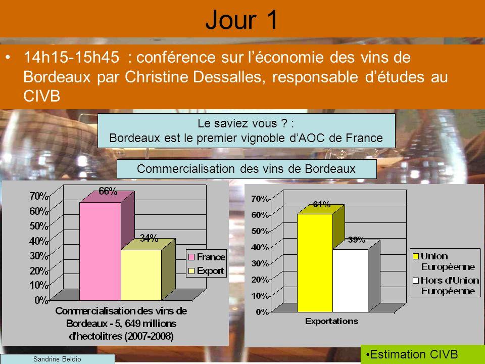Jour 1 14h15-15h45 : conférence sur l'économie des vins de Bordeaux par Christine Dessalles, responsable d'études au CIVB.
