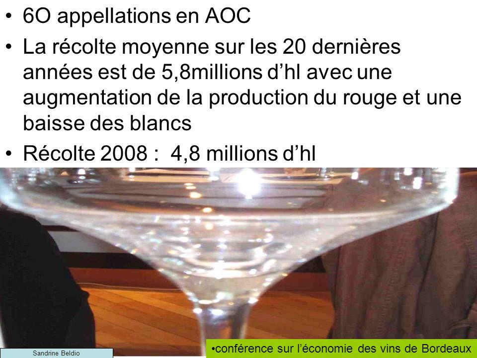 Récolte 2008 : 4,8 millions d'hl