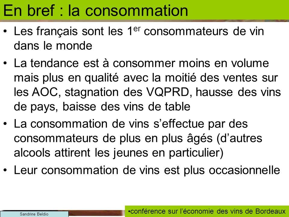 En bref : la consommation