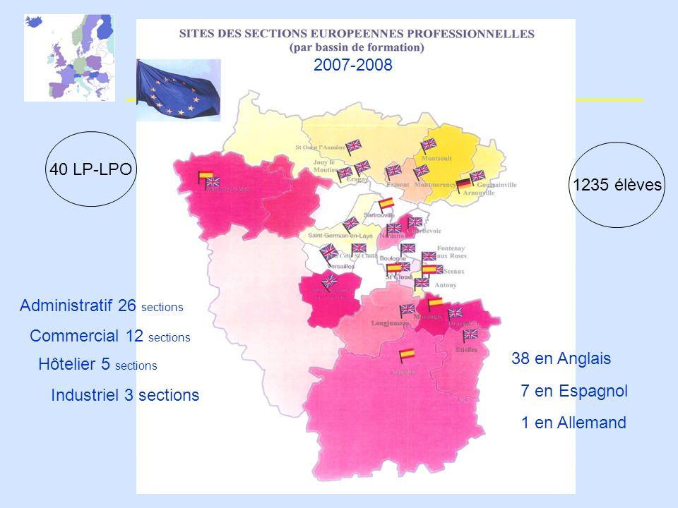 2007-2008 40 LP-LPO. 1235 élèves. Administratif 26 sections. Commercial 12 sections. 38 en Anglais.