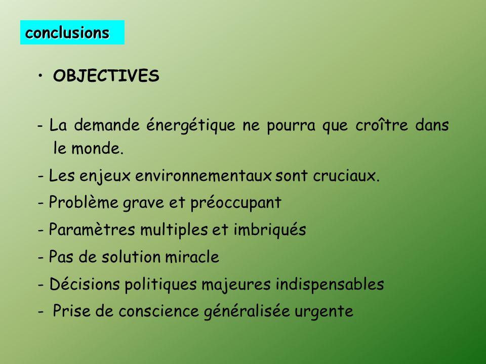 conclusions OBJECTIVES. - La demande énergétique ne pourra que croître dans le monde. - Les enjeux environnementaux sont cruciaux.