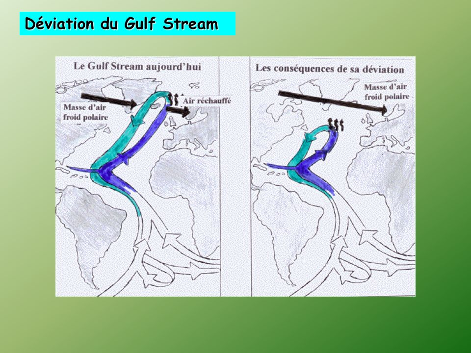 Déviation du Gulf Stream