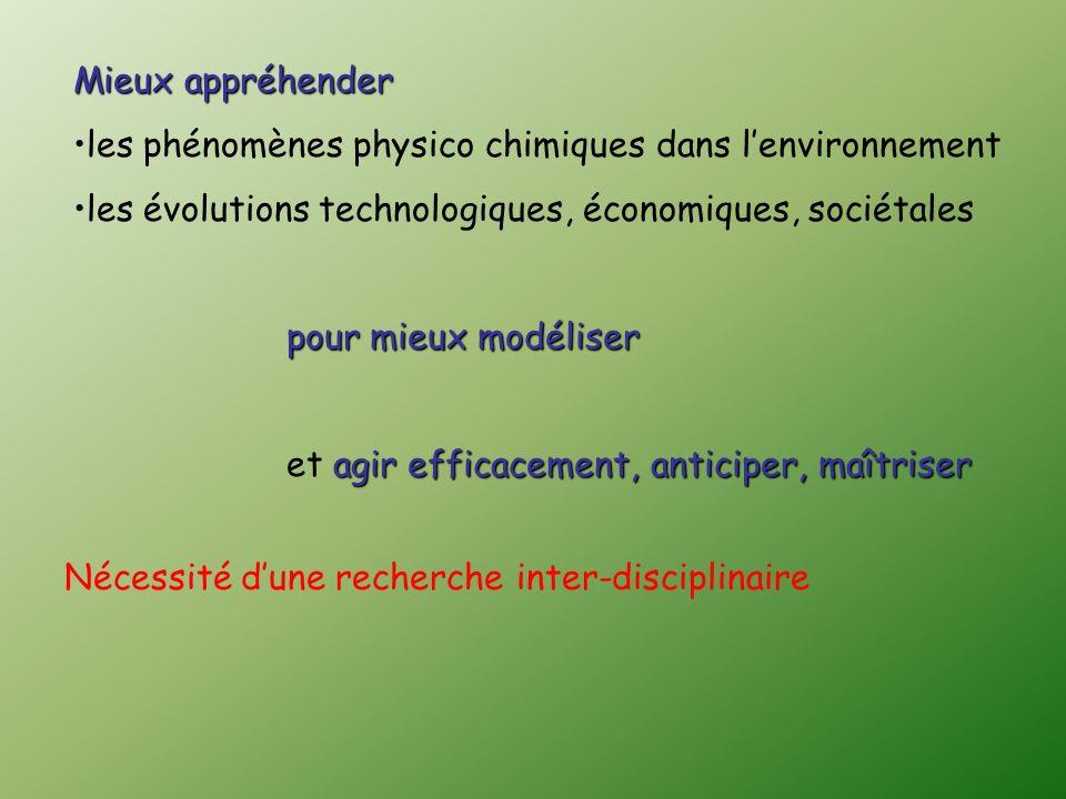 Mieux appréhender les phénomènes physico chimiques dans l'environnement. les évolutions technologiques, économiques, sociétales.