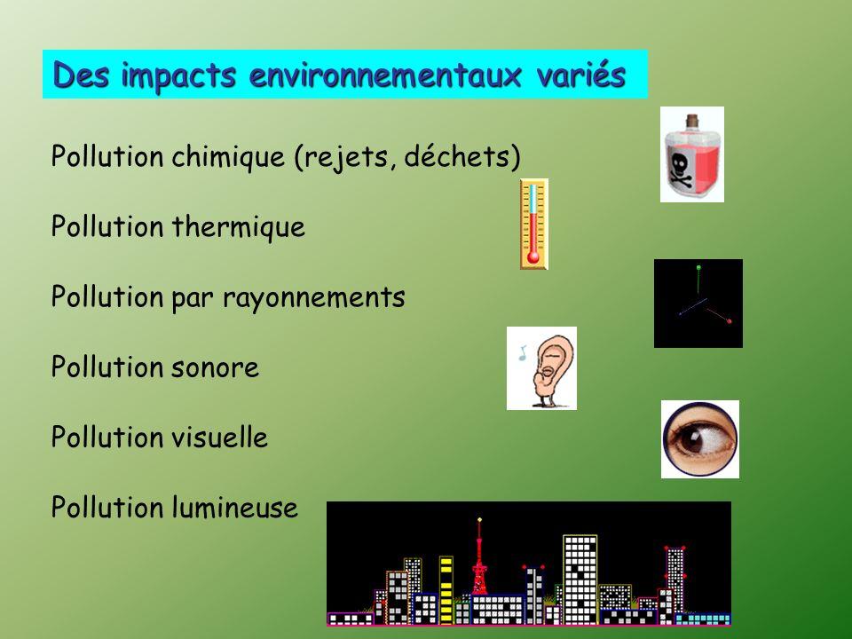 Des impacts environnementaux variés