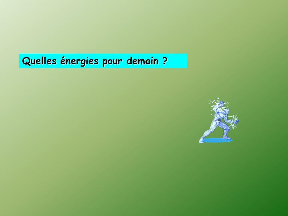 Quelles énergies pour demain