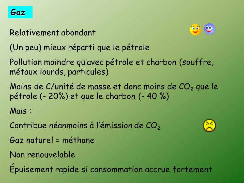 GazRelativement abondant. (Un peu) mieux réparti que le pétrole. Pollution moindre qu'avec pétrole et charbon (souffre, métaux lourds, particules)