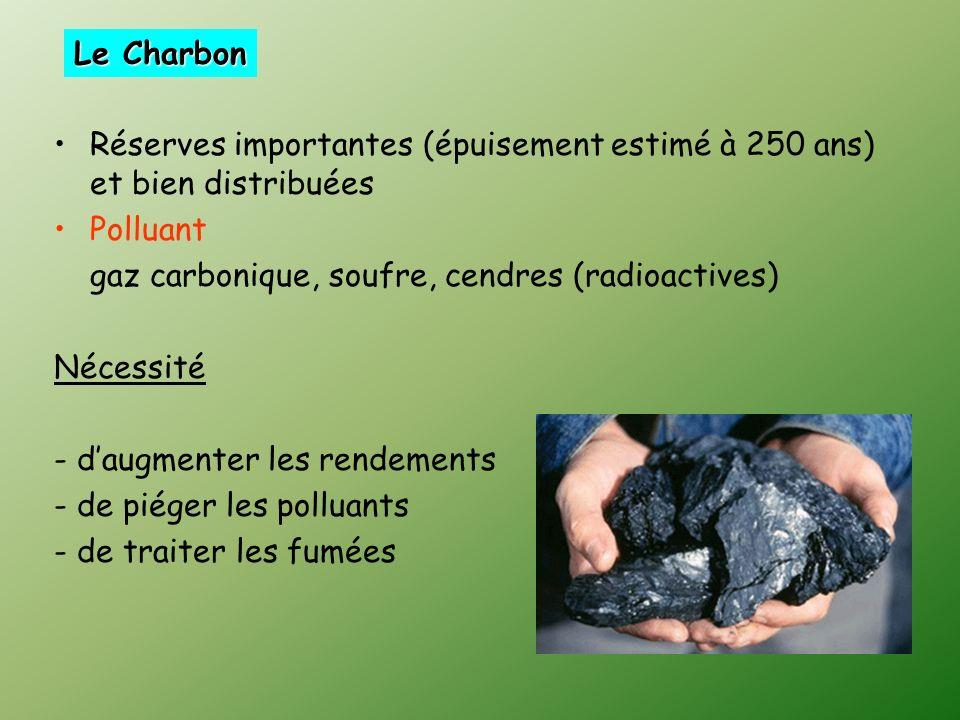 Le Charbon Réserves importantes (épuisement estimé à 250 ans) et bien distribuées. Polluant. gaz carbonique, soufre, cendres (radioactives)