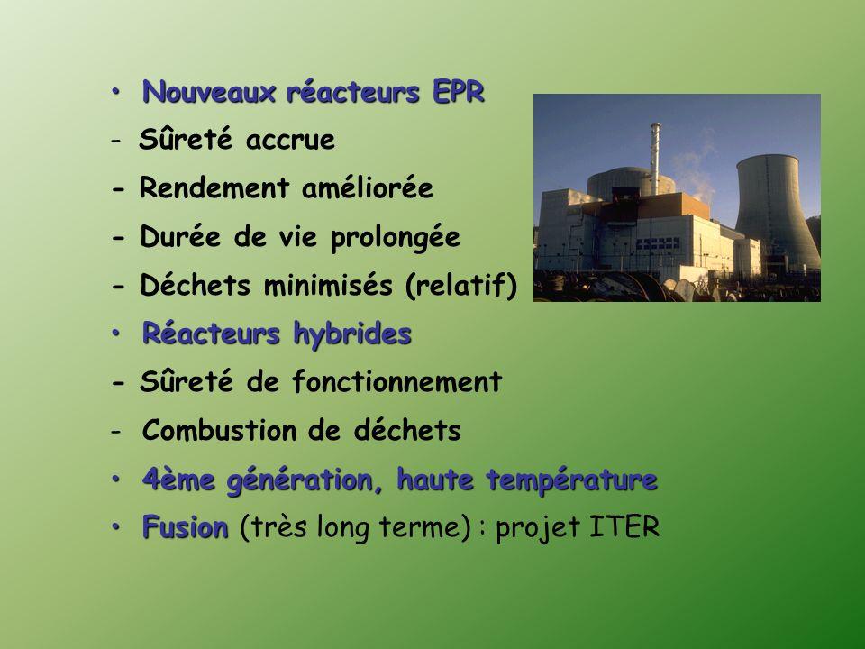 Nouveaux réacteurs EPR