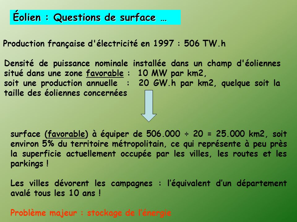Éolien : Questions de surface …
