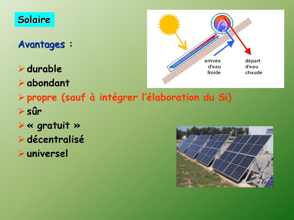 SolaireAvantages : durable. abondant. propre (sauf à intégrer l'élaboration du Si) sûr. « gratuit »