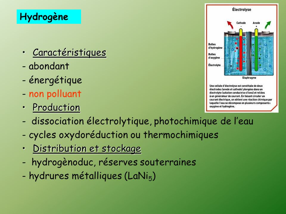 HydrogèneCaractéristiques. - abondant. - énergétique. - non polluant. Production. - dissociation électrolytique, photochimique de l'eau.