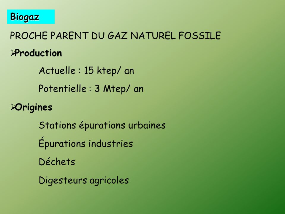 Biogaz PROCHE PARENT DU GAZ NATUREL FOSSILE. Production. Actuelle : 15 ktep/ an. Potentielle : 3 Mtep/ an.