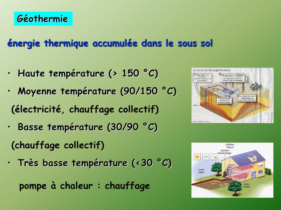 Géothermieénergie thermique accumulée dans le sous sol. Haute température (> 150 °C) Moyenne température (90/150 °C)