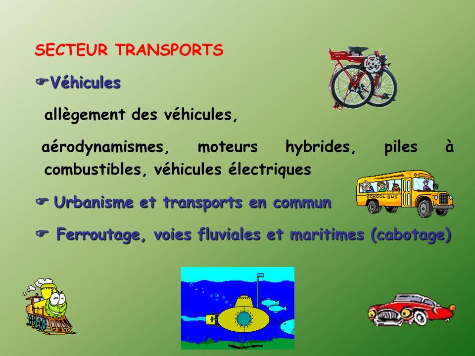 SECTEUR TRANSPORTS Véhicules. allègement des véhicules, aérodynamismes, moteurs hybrides, piles à combustibles, véhicules électriques.